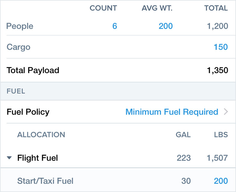ForeFlight Fuel and Load Planning